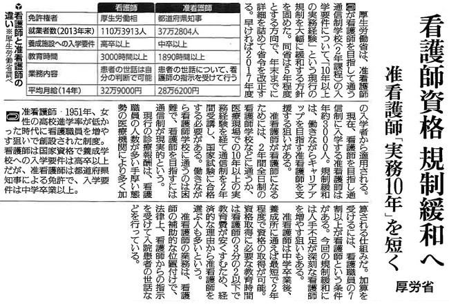 読売新聞2015年7月9日掲載記事
