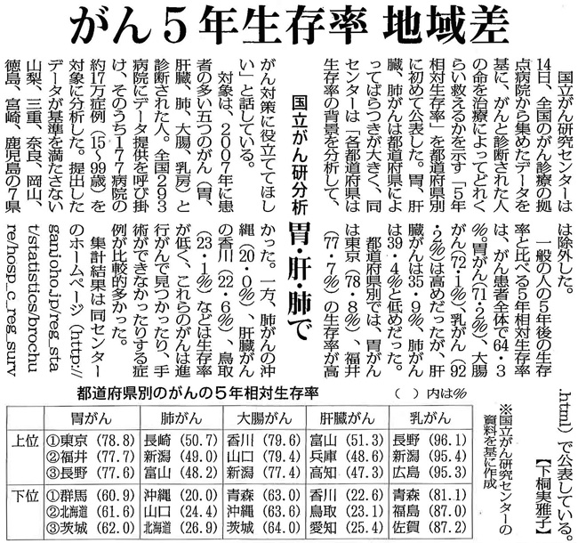 毎日新聞2015年9月15日掲載記事