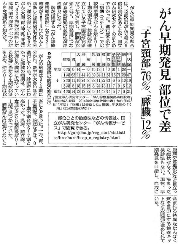 読売新聞2016年9月27日掲載記事